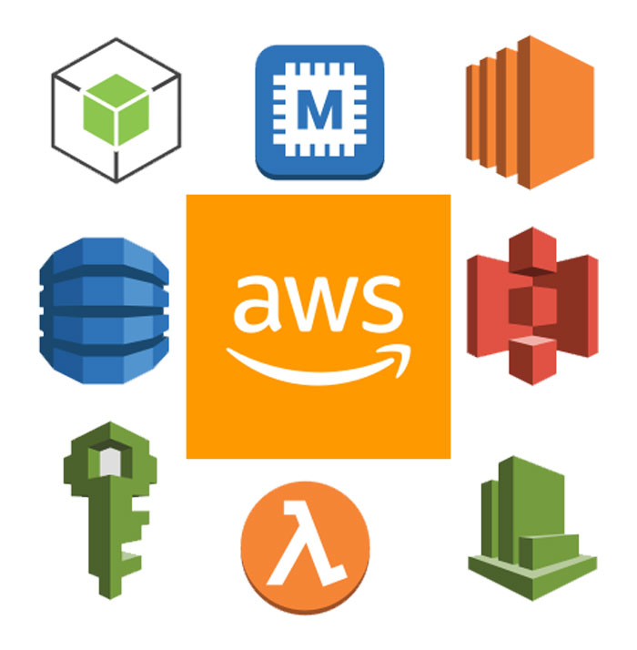 AWS Development Company in India & USA